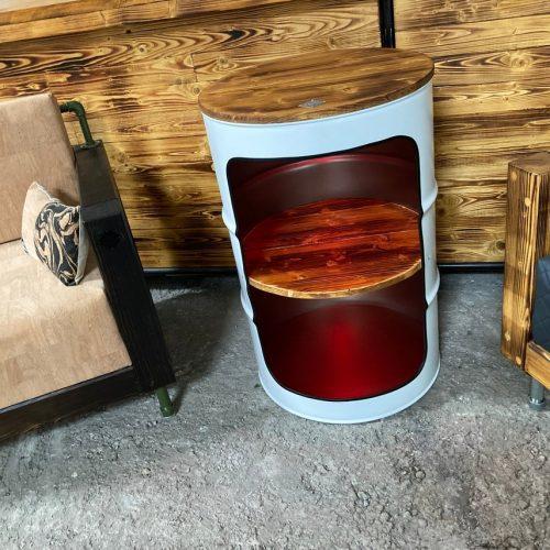 Аренда мебели Лофт